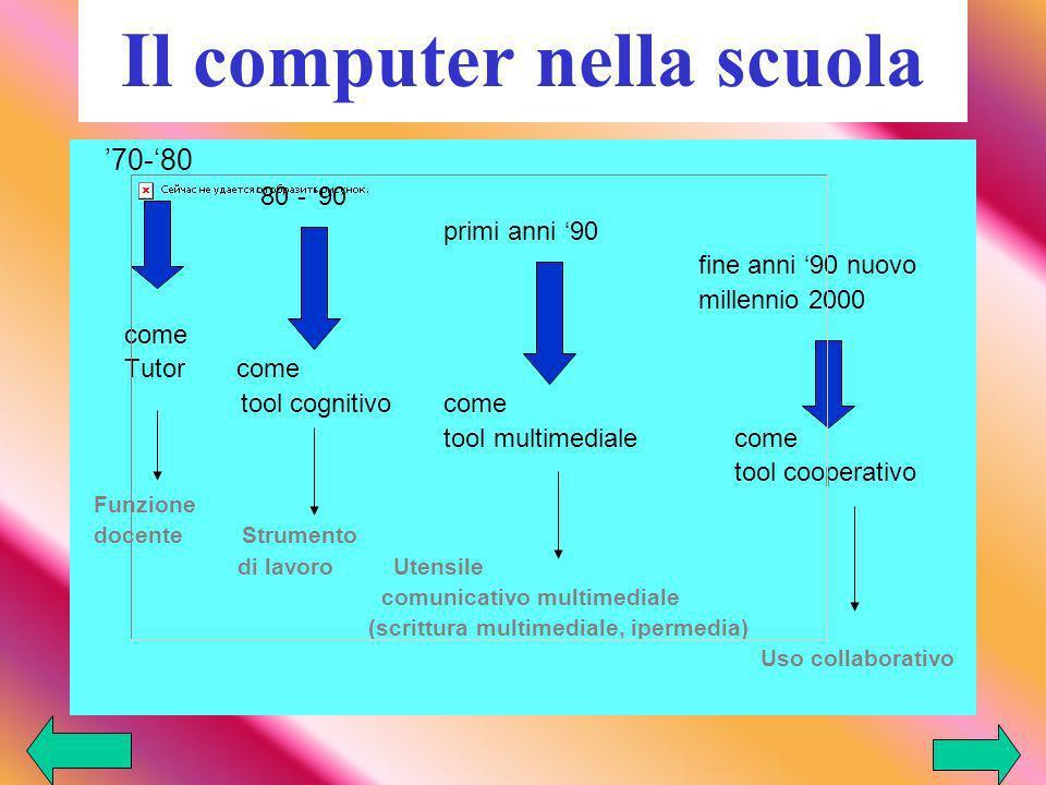 Il computer nella scuola