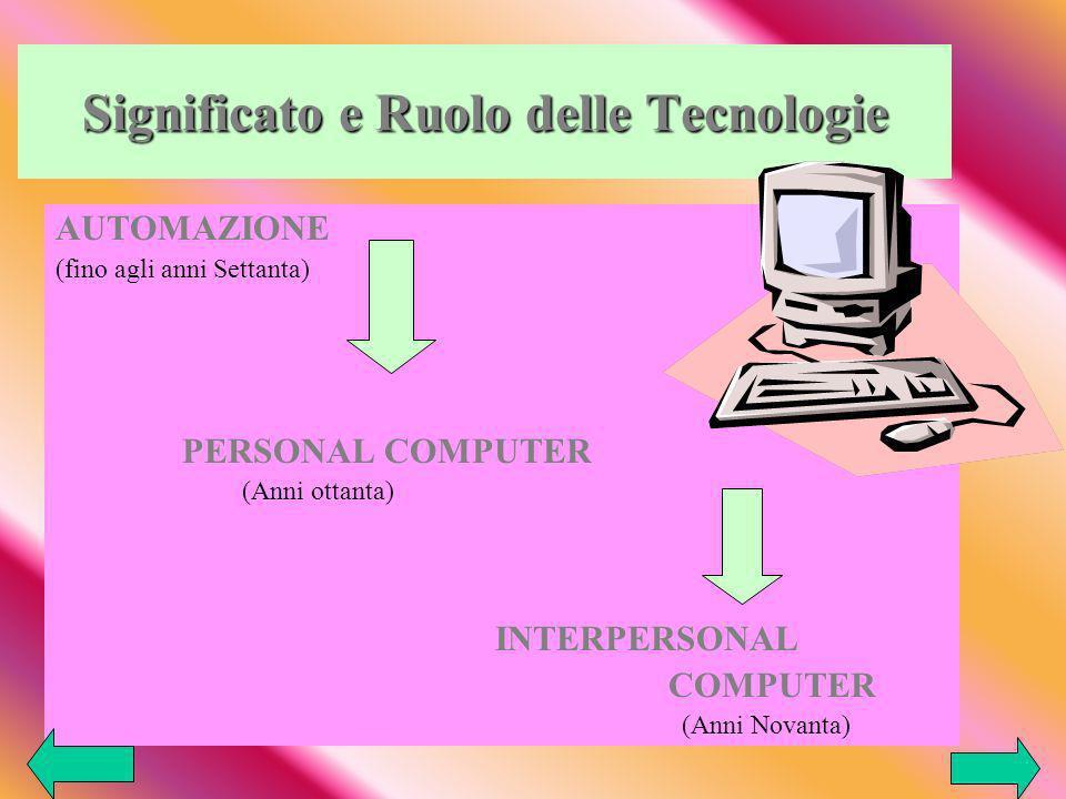 Significato e Ruolo delle Tecnologie