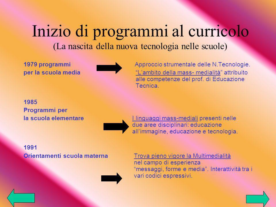 Inizio di programmi al curricolo (La nascita della nuova tecnologia nelle scuole)