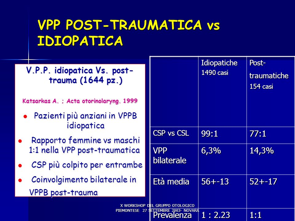VPP POST-TRAUMATICA vs IDIOPATICA