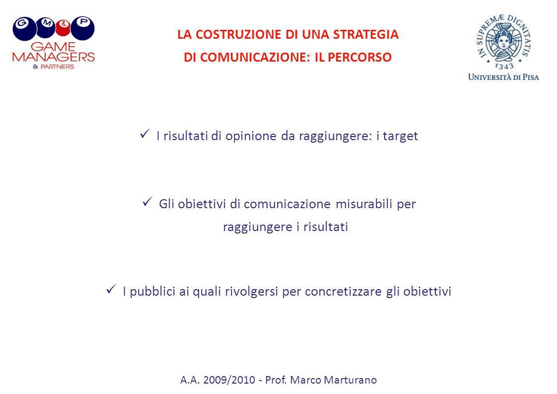 LA COSTRUZIONE DI UNA STRATEGIA DI COMUNICAZIONE: IL PERCORSO