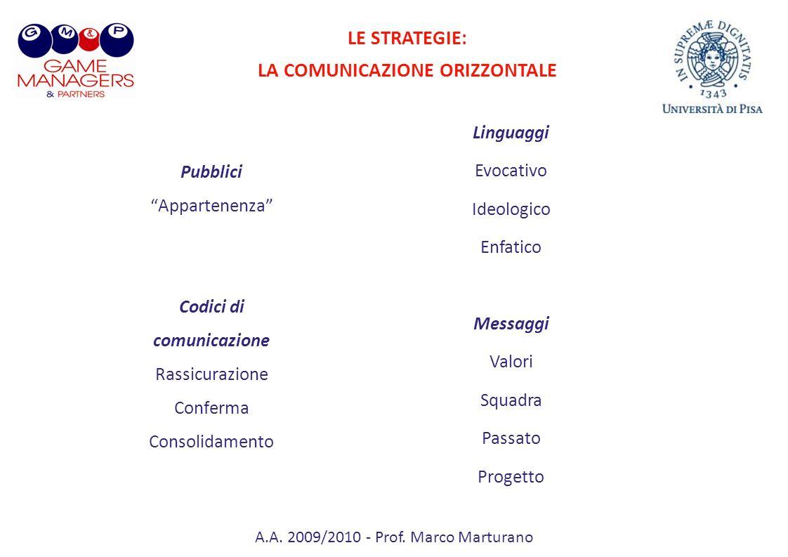 LA COMUNICAZIONE ORIZZONTALE