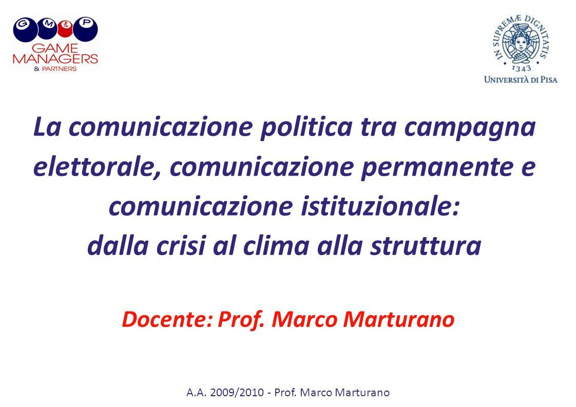 Docente: Prof. Marco Marturano