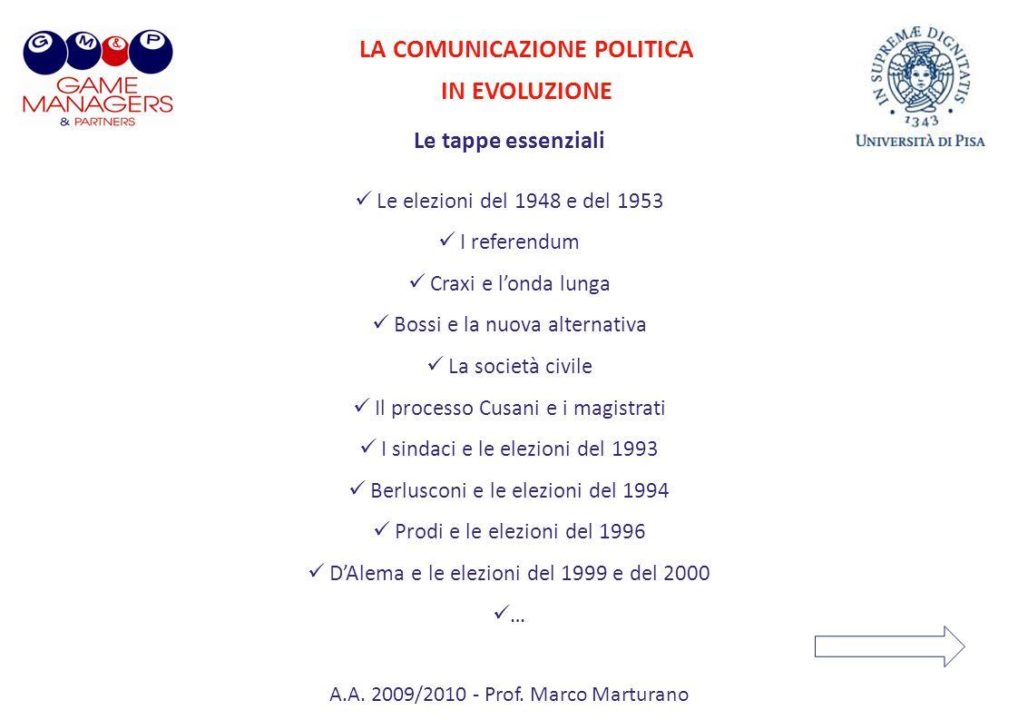 LA COMUNICAZIONE POLITICA