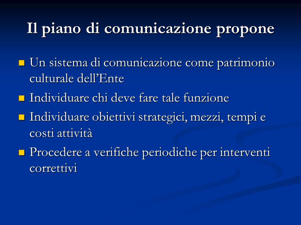 Il piano di comunicazione propone