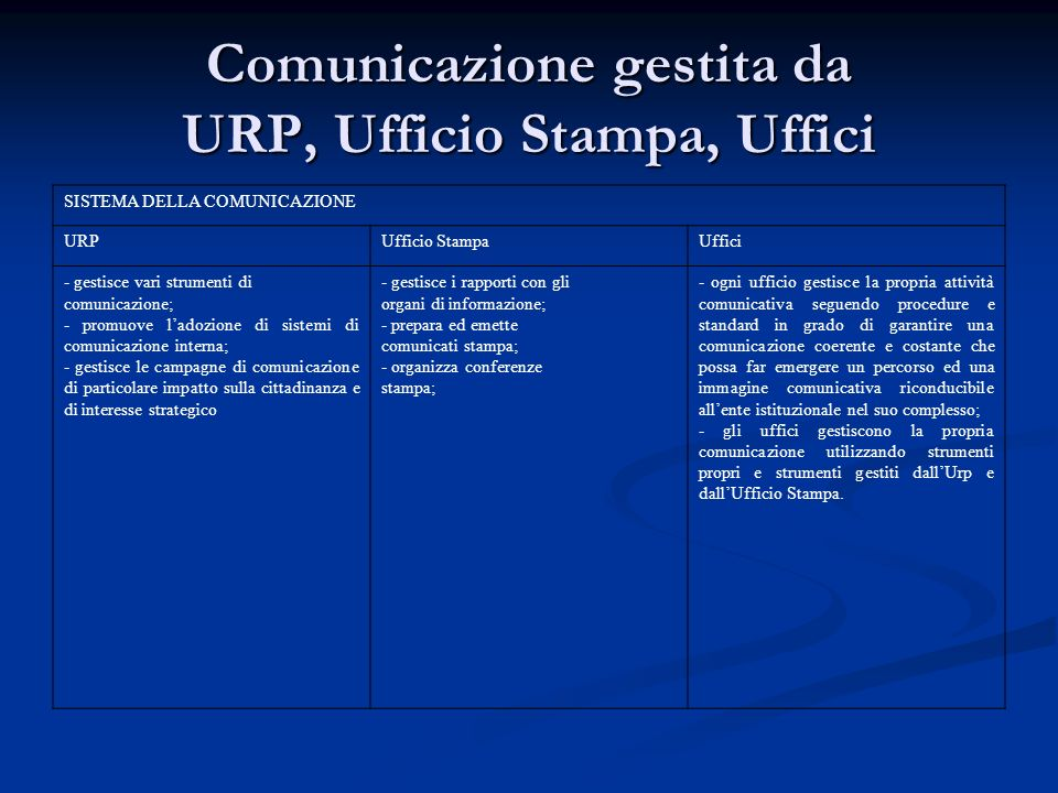 Comunicazione gestita da URP, Ufficio Stampa, Uffici