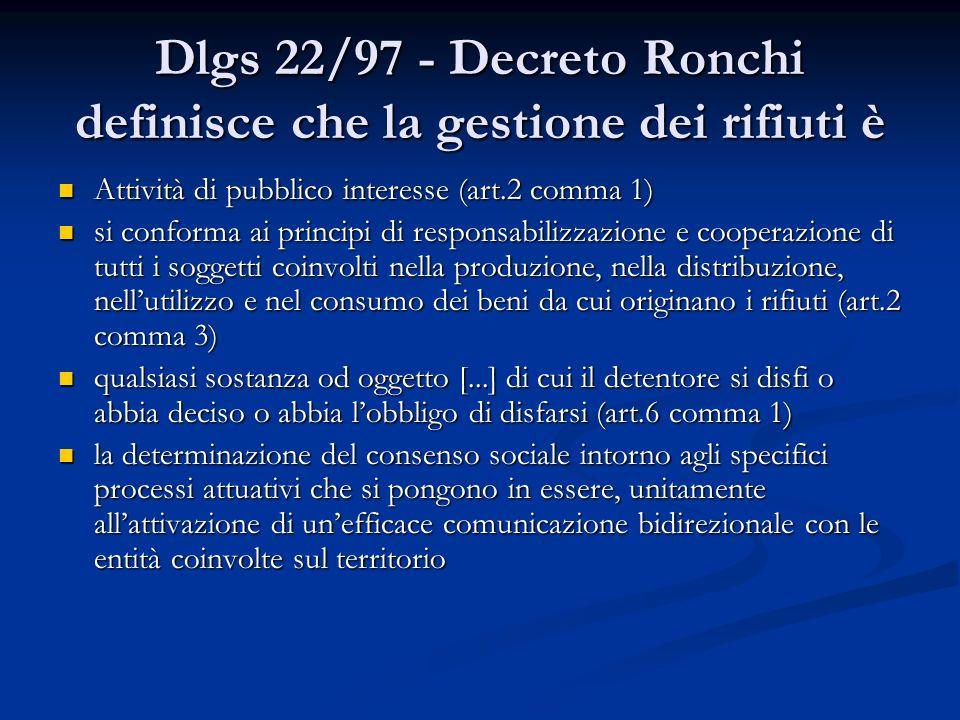 Dlgs 22/97 - Decreto Ronchi definisce che la gestione dei rifiuti è