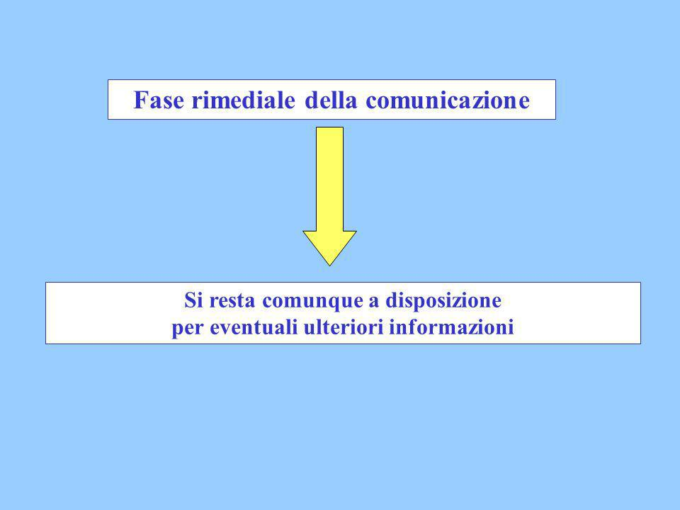 Fase rimediale della comunicazione