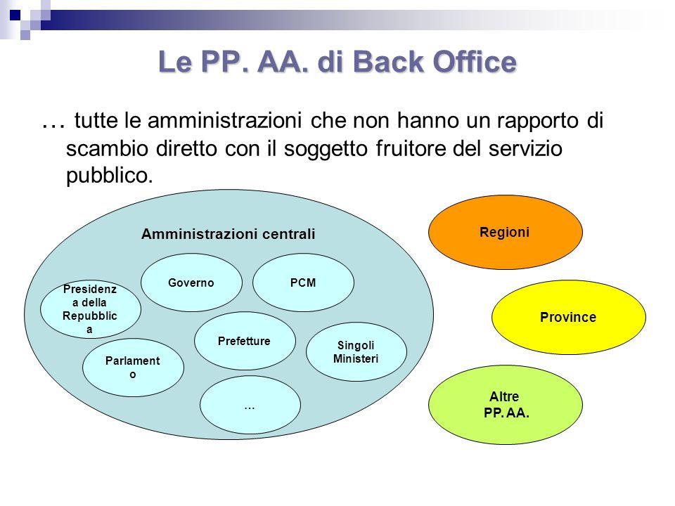 Amministrazioni centrali Presidenza della Repubblica