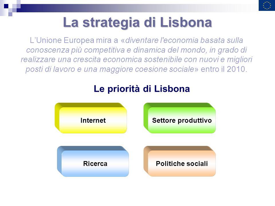 La strategia di Lisbona
