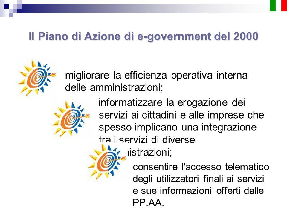 Il Piano di Azione di e-government del 2000