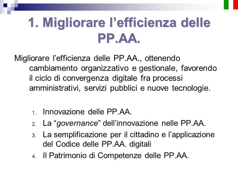 1. Migliorare l'efficienza delle PP.AA.