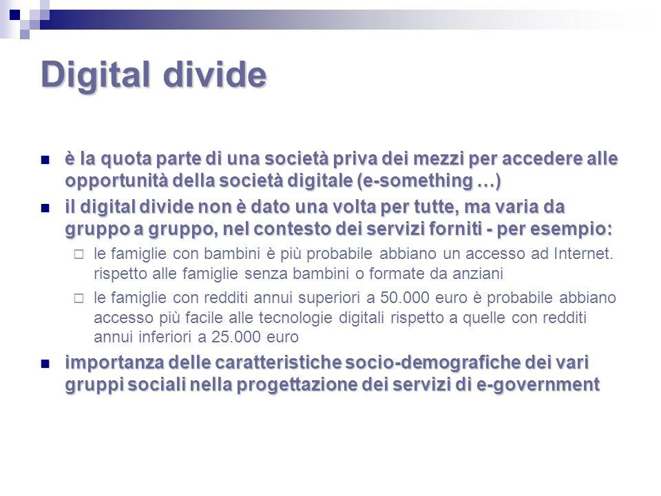 Digital divide è la quota parte di una società priva dei mezzi per accedere alle opportunità della società digitale (e-something …)