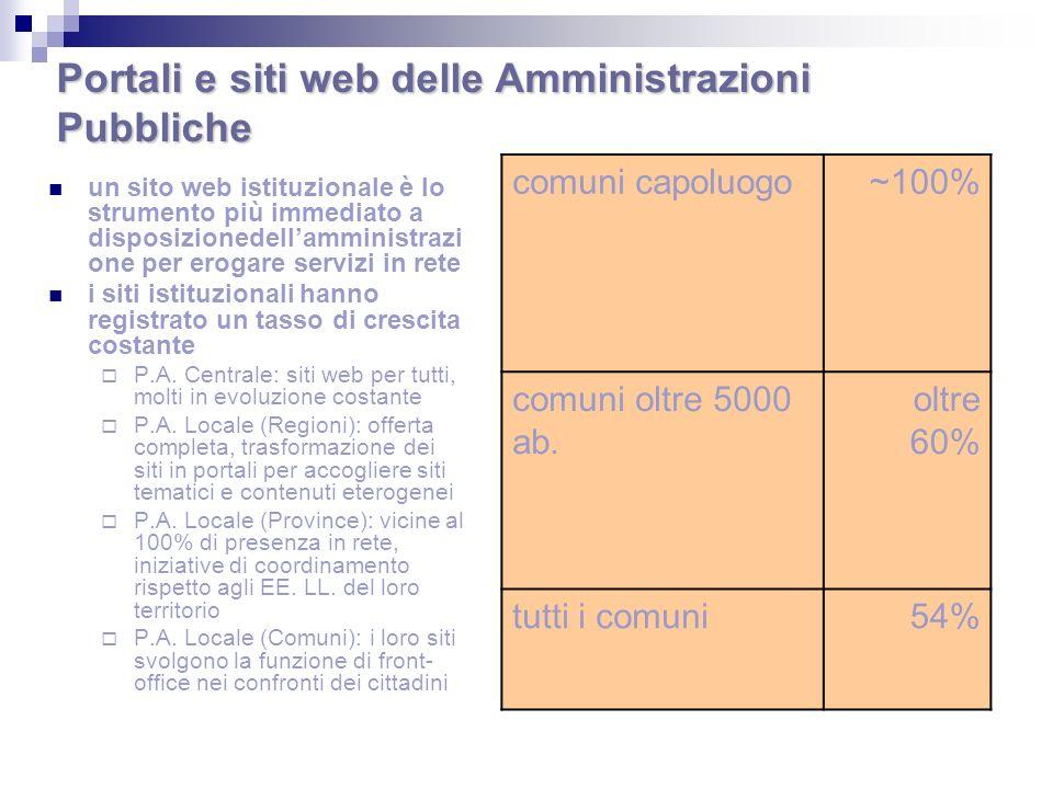 Portali e siti web delle Amministrazioni Pubbliche