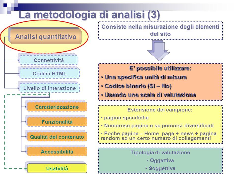 La metodologia di analisi (3)