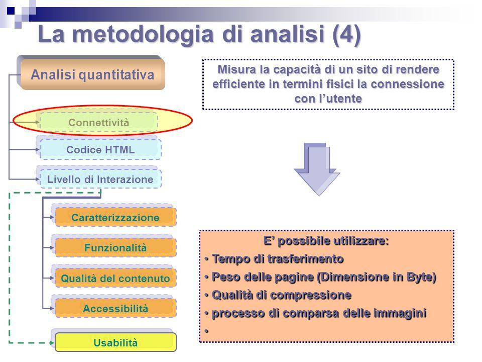 La metodologia di analisi (4)