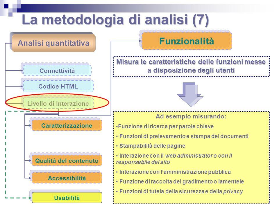 La metodologia di analisi (7)