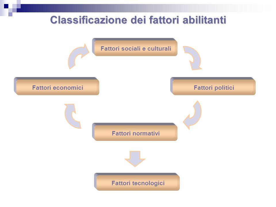 Classificazione dei fattori abilitanti