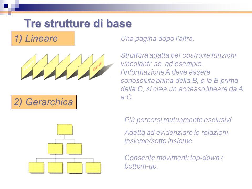 Tre strutture di base 1) Lineare 2) Gerarchica