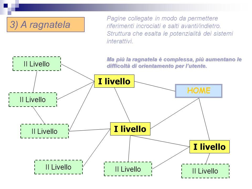 3) A ragnatela I livello I livello I livello HOME II Livello