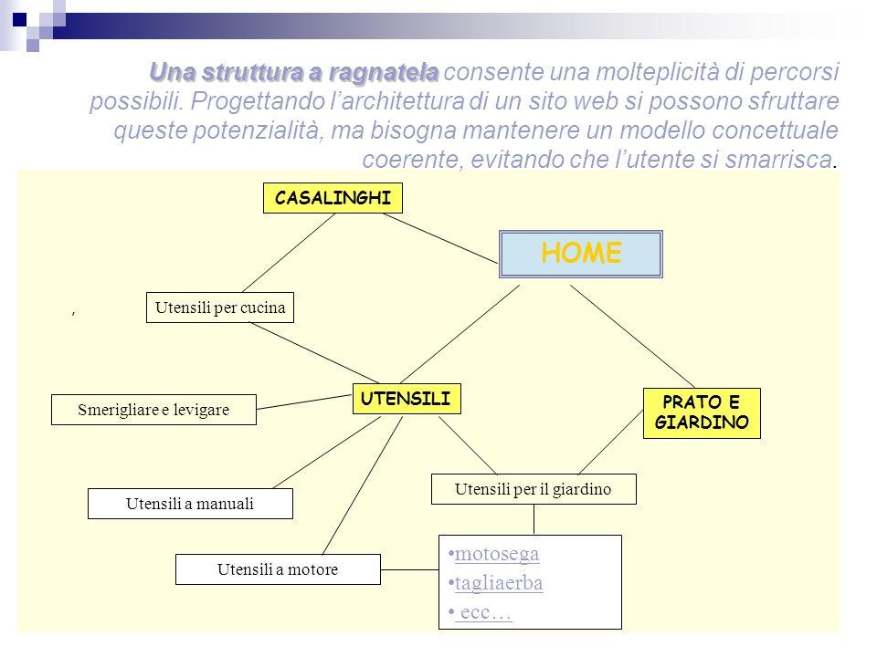 Una struttura a ragnatela consente una molteplicità di percorsi possibili. Progettando l'architettura di un sito web si possono sfruttare queste potenzialità, ma bisogna mantenere un modello concettuale coerente, evitando che l'utente si smarrisca.