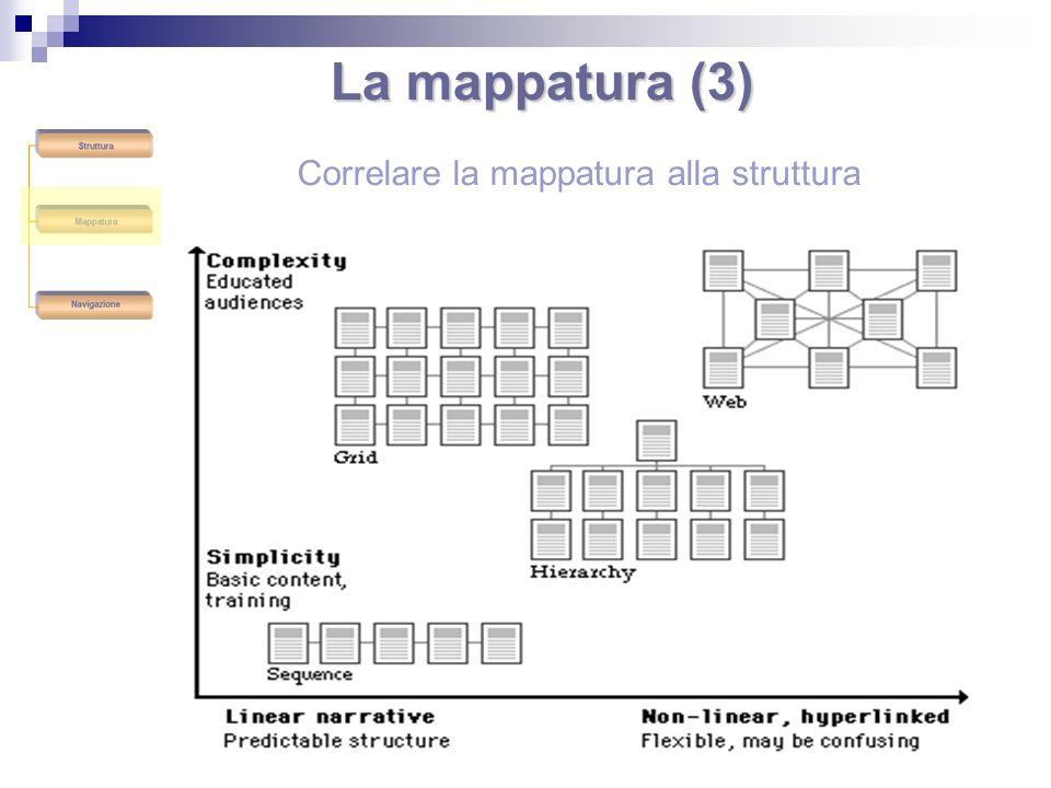 Correlare la mappatura alla struttura