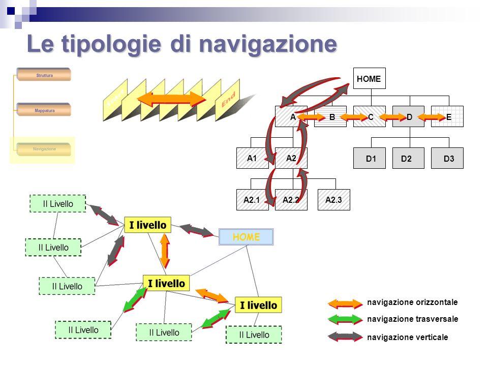 Le tipologie di navigazione