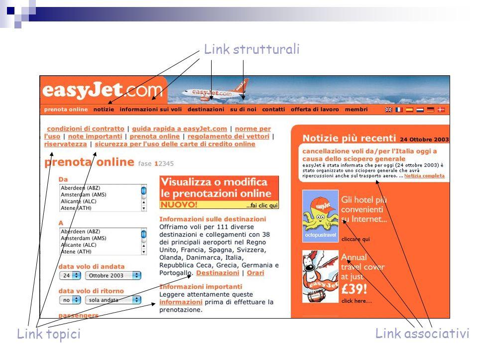 Link strutturali Link topici Link associativi