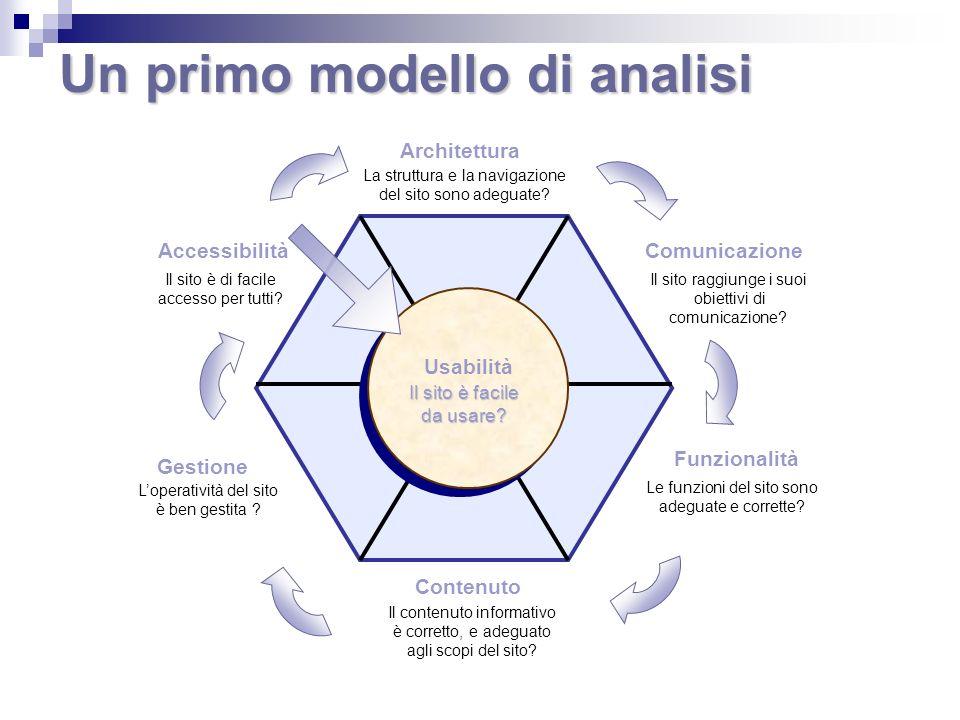 Un primo modello di analisi