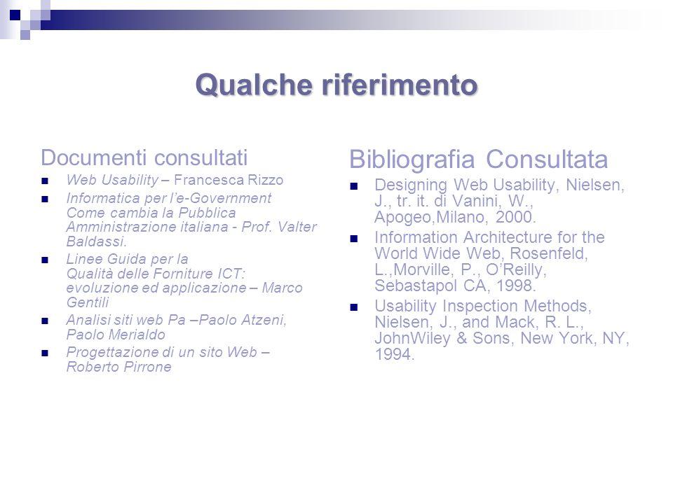 Qualche riferimento Bibliografia Consultata Documenti consultati