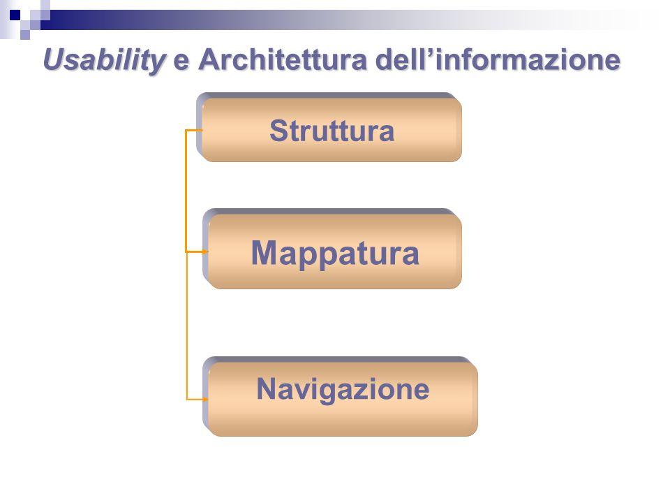 Usability e Architettura dell'informazione