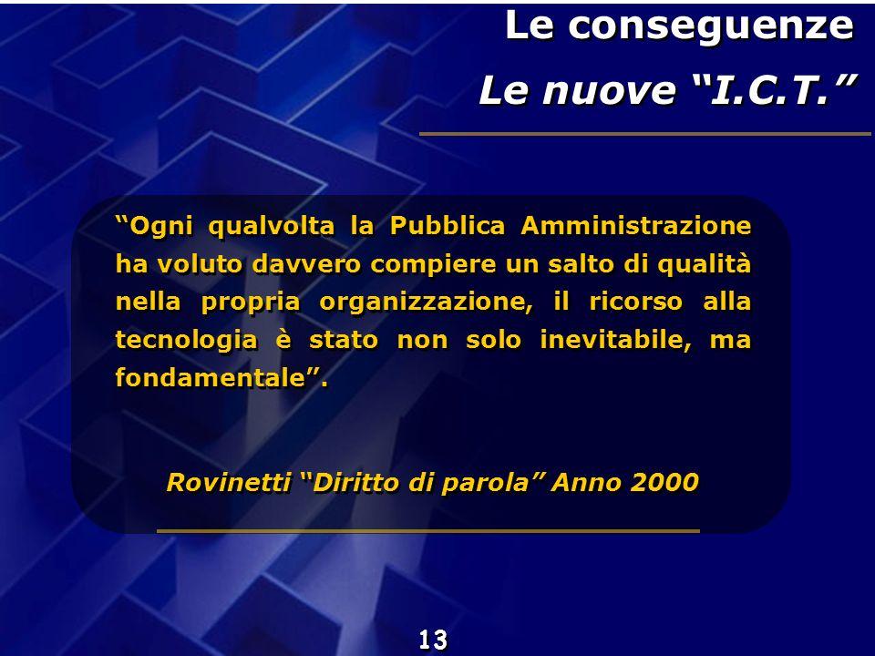 Rovinetti Diritto di parola Anno 2000