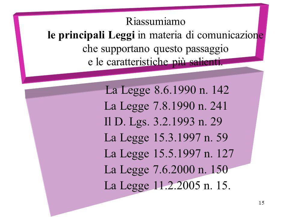 Riassumiamo le principali Leggi in materia di comunicazione che supportano questo passaggio e le caratteristiche più salienti.