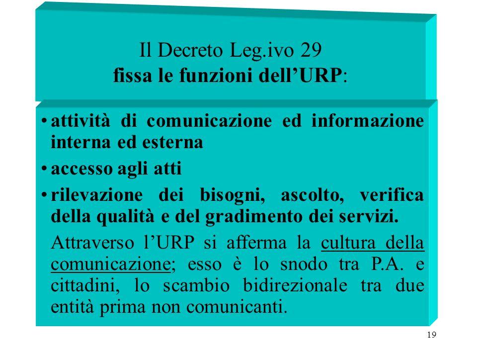 Il Decreto Leg.ivo 29 fissa le funzioni dell'URP: