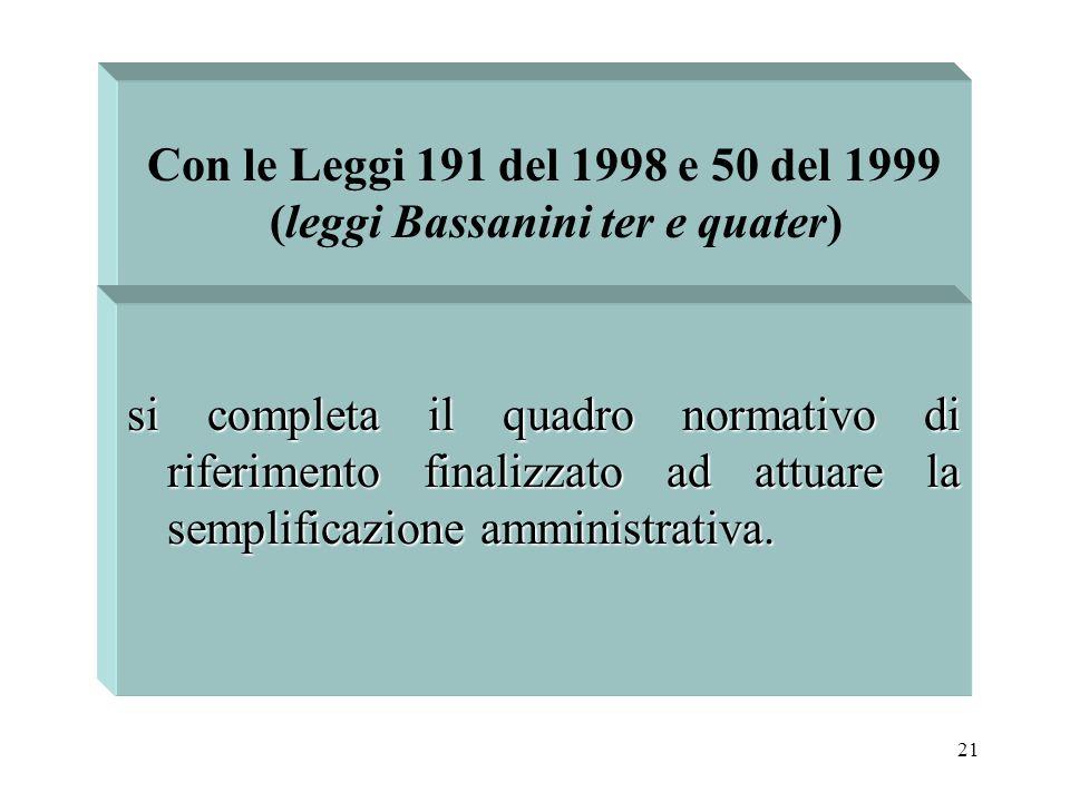 Con le Leggi 191 del 1998 e 50 del 1999 (leggi Bassanini ter e quater)