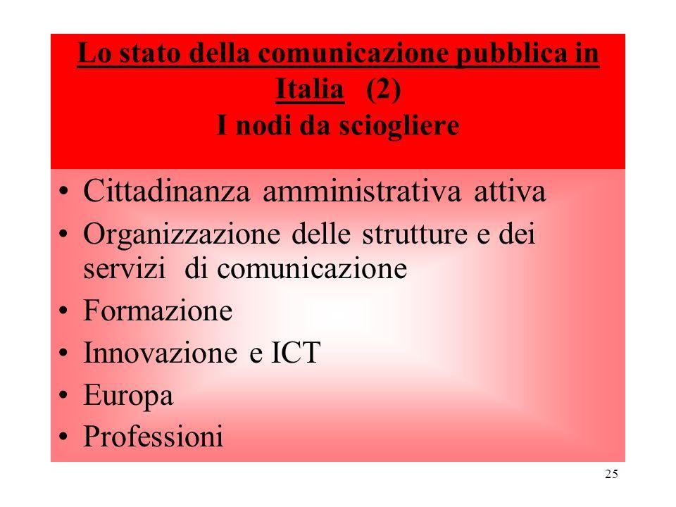 Cittadinanza amministrativa attiva