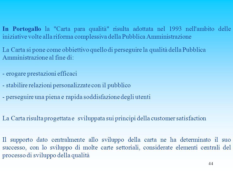 In Portogallo la Carta para qualità risulta adottata nel 1993 nell ambito delle iniziative volte alla riforma complessiva della Pubblica Amministrazione