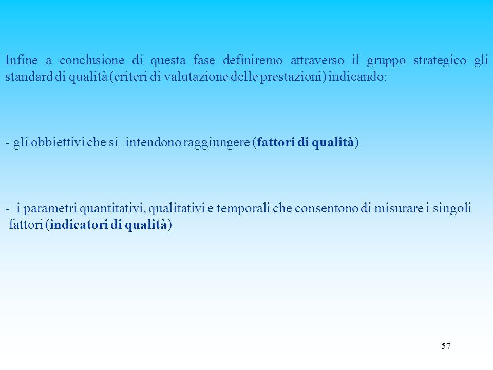 Infine a conclusione di questa fase definiremo attraverso il gruppo strategico gli standard di qualità (criteri di valutazione delle prestazioni) indicando: