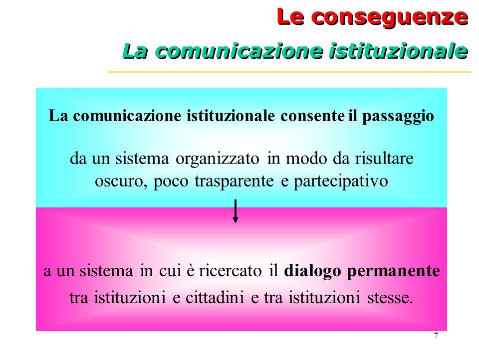 Le conseguenze La comunicazione istituzionale