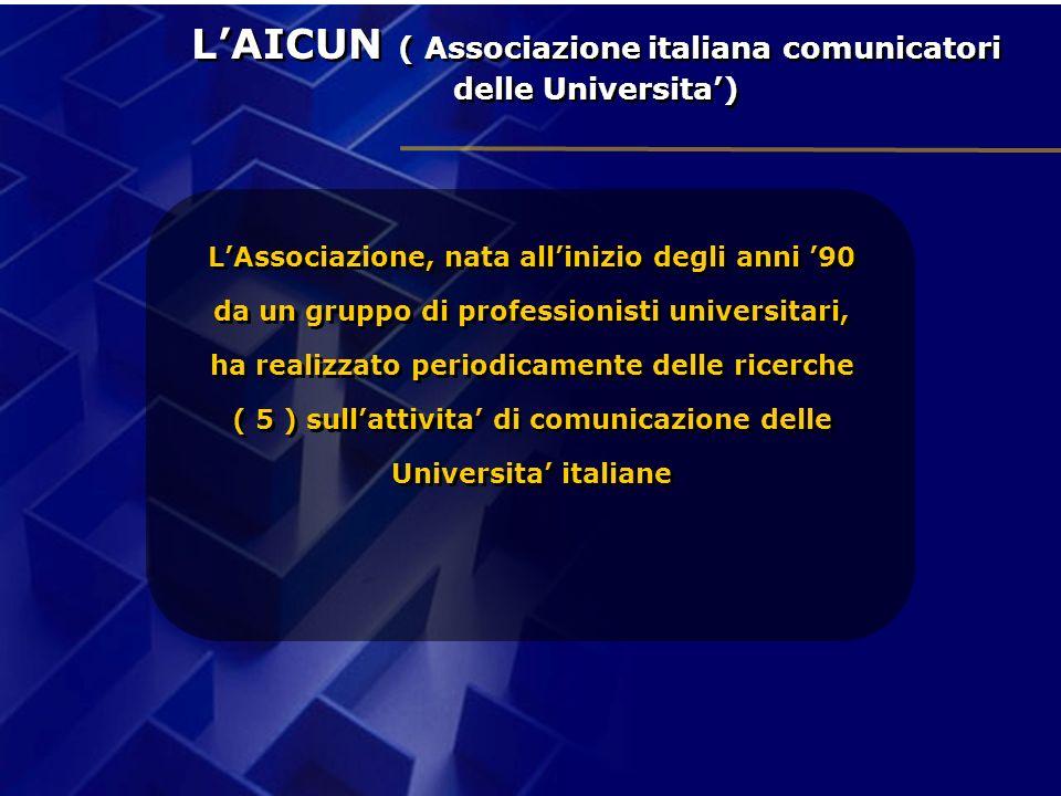 L'AICUN ( Associazione italiana comunicatori