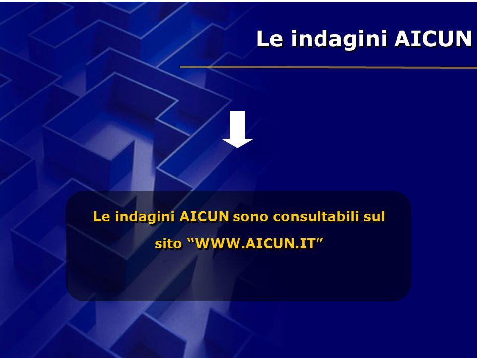Le indagini AICUN sono consultabili sul sito WWW.AICUN.IT