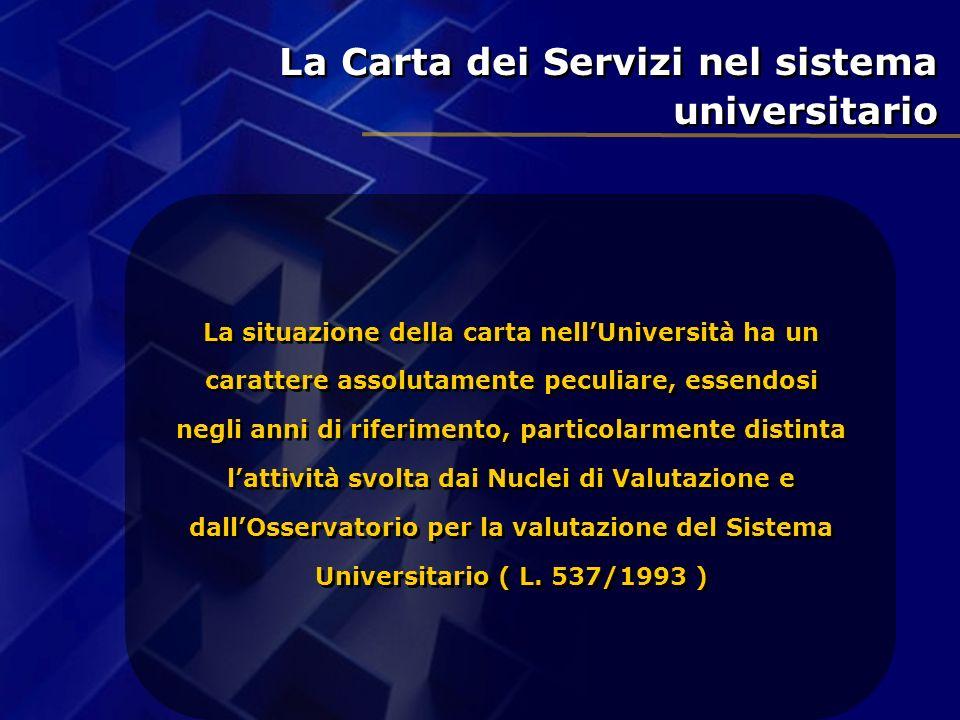 La Carta dei Servizi nel sistema universitario