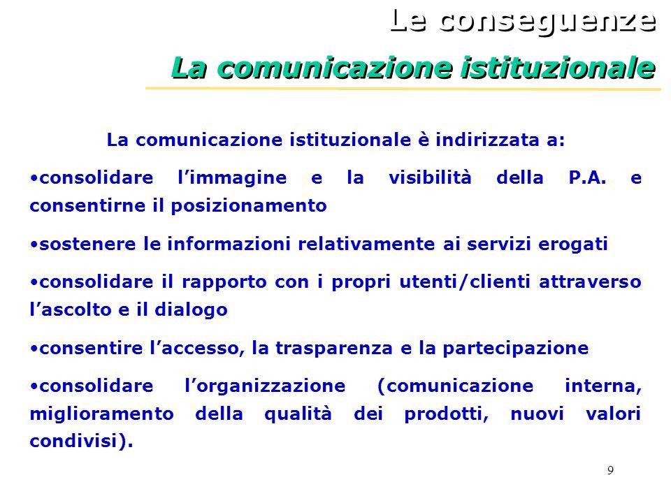 La comunicazione istituzionale è indirizzata a: