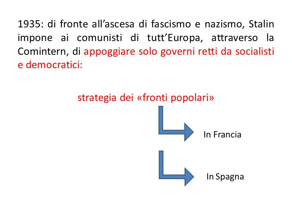 1935: di fronte all'ascesa di fascismo e nazismo, Stalin impone ai comunisti di tutt'Europa, attraverso la Comintern, di appoggiare solo governi retti da socialisti e democratici: strategia dei «fronti popolari»