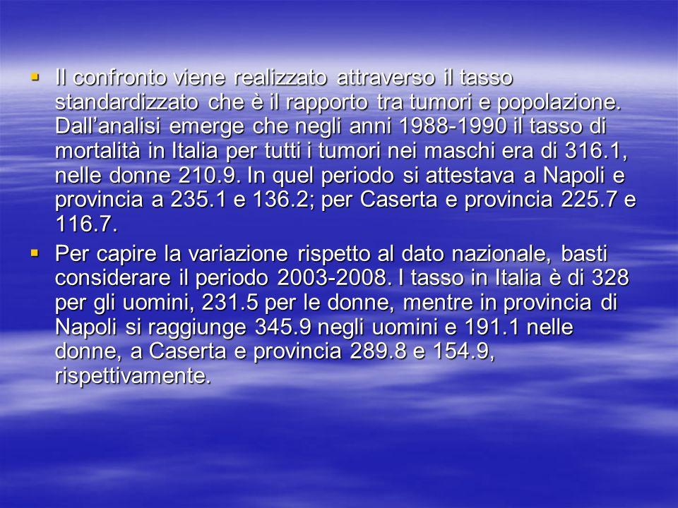 Il confronto viene realizzato attraverso il tasso standardizzato che è il rapporto tra tumori e popolazione. Dall'analisi emerge che negli anni 1988-1990 il tasso di mortalità in Italia per tutti i tumori nei maschi era di 316.1, nelle donne 210.9. In quel periodo si attestava a Napoli e provincia a 235.1 e 136.2; per Caserta e provincia 225.7 e 116.7.