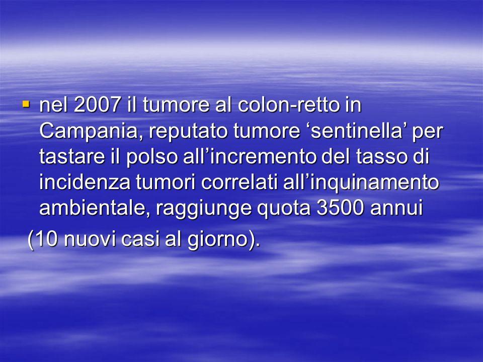 nel 2007 il tumore al colon-retto in Campania, reputato tumore 'sentinella' per tastare il polso all'incremento del tasso di incidenza tumori correlati all'inquinamento ambientale, raggiunge quota 3500 annui