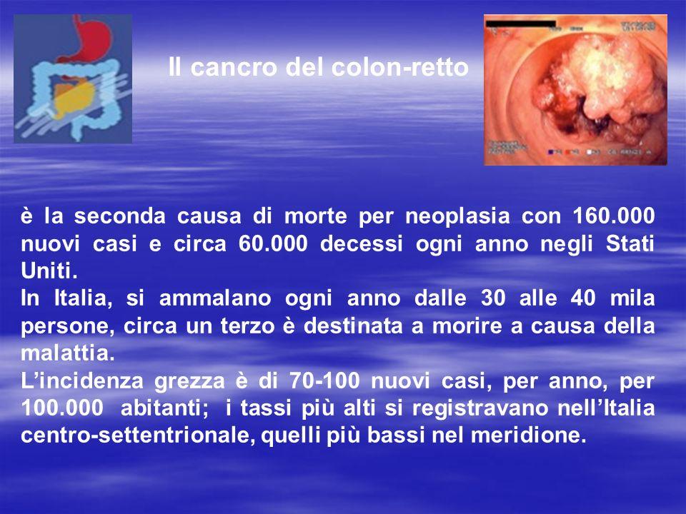 Il cancro del colon-retto