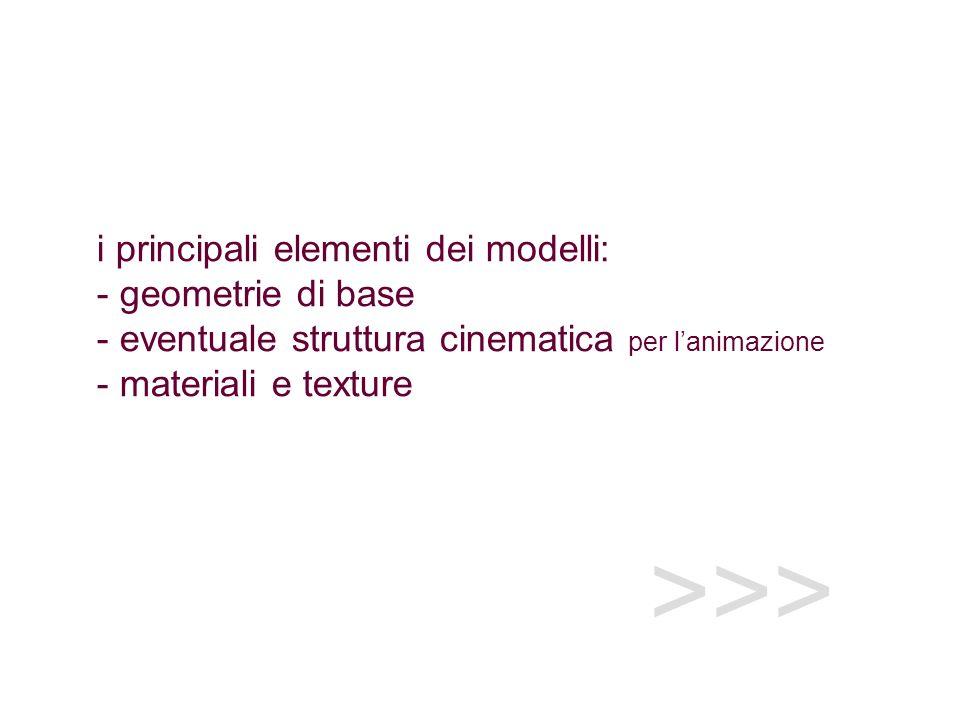 i principali elementi dei modelli: - geometrie di base - eventuale struttura cinematica per l'animazione - materiali e texture