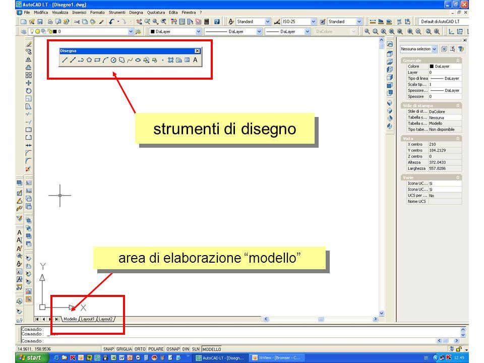 area di elaborazione modello
