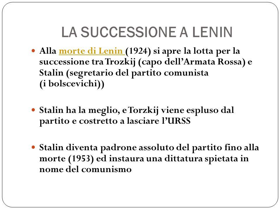LA SUCCESSIONE A LENIN